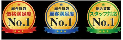 価格・顧客・スタッフ対応No.1