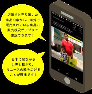 日本に居ながら世界と繋がり、リユースの輪を広げることが可能です。