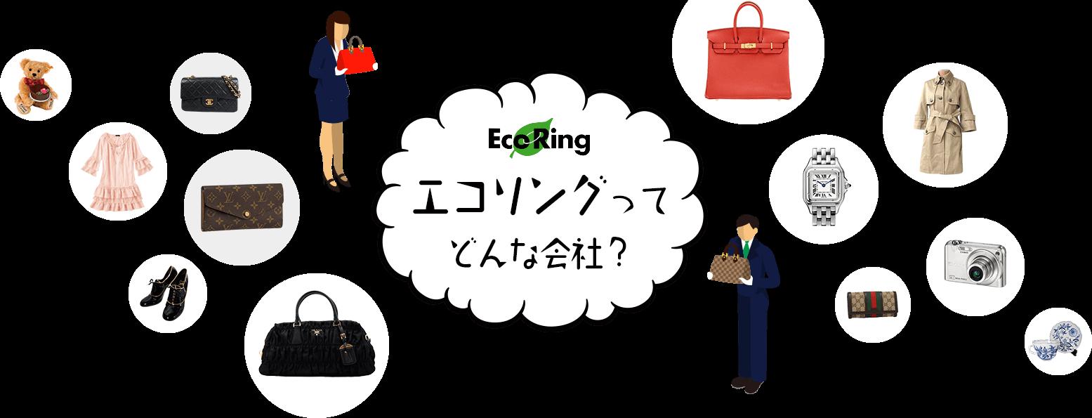 エコリングってどんな会社?